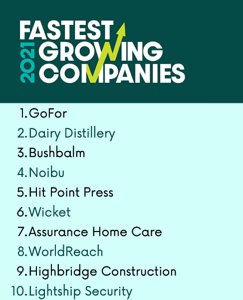 Fastest Growing Companies list